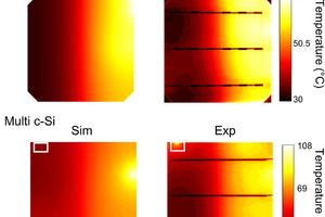 2-D Hot Spot Temperature Simulation for PV Modules