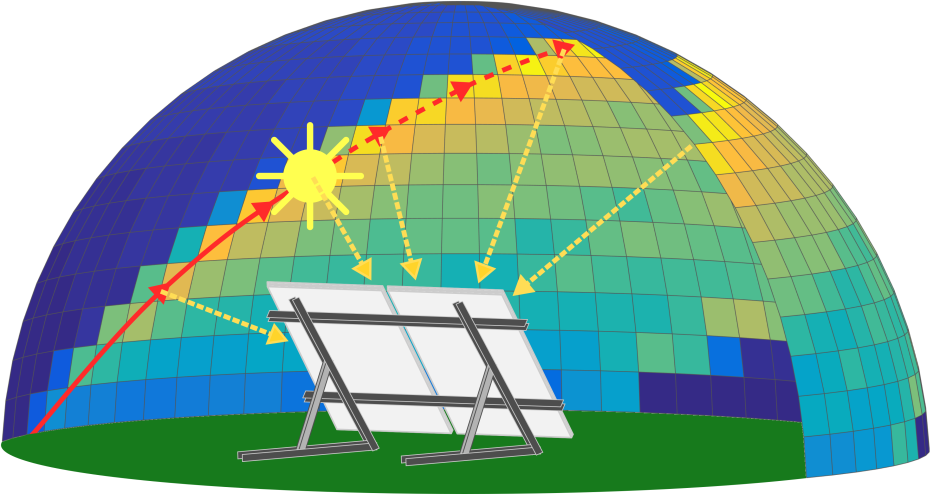 Realistic optical modelling of solar modules